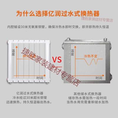 法耐(FANAI)热水散热器过水热换热器家用热交换器卫生间暖气片暖气热水器 600*8 0.6m