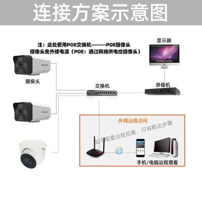 網絡硬盤錄像機4/8/16路硬盤錄像機高清網絡遠程NVR監控主機7816NB-K1/C
