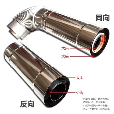 阿斯卡利(ASCARI)201不锈钢外10内6双层排烟管同向反向平衡式热水器壁挂炉取暖 100/60*300mm双层管
