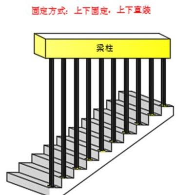 簡約現代樓梯扶手室內阿斯卡利防護欄桿鐵藝護欄閣樓家用圍欄餐廳別墅 方管I字型屏風/隔斷每米